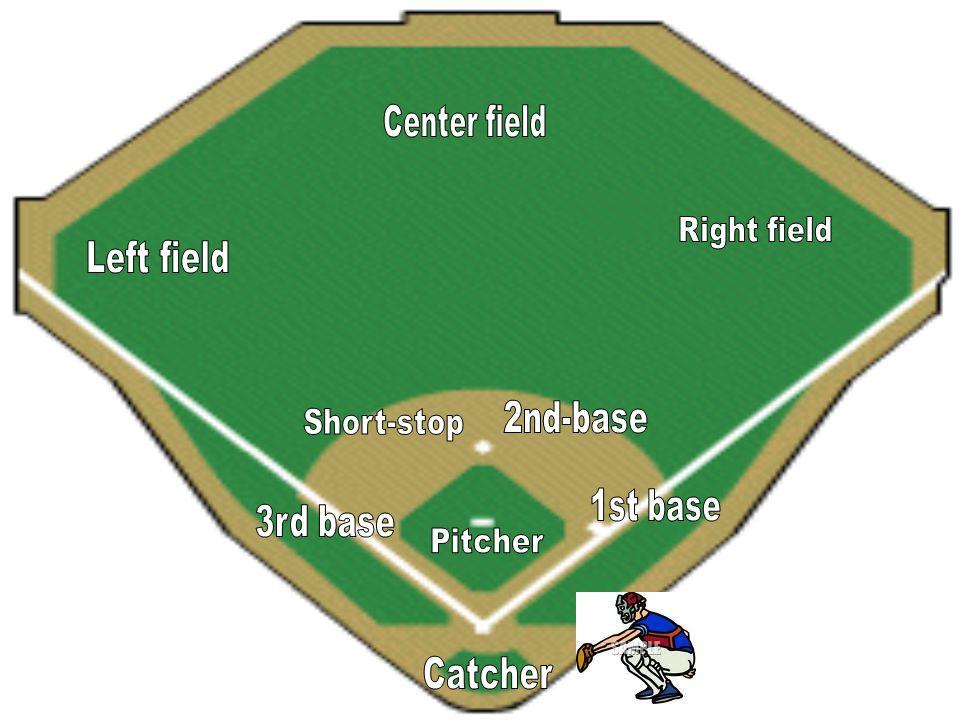 裁判手勢與口令介紹 Home Run 全壘打 《右手握拳旋轉》