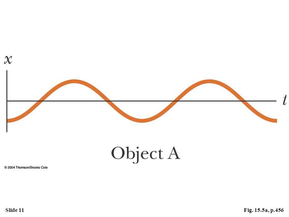 Slide 11Fig. 15.5a, p.456