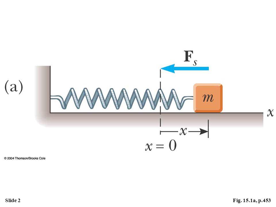 Slide 2Fig. 15.1a, p.453
