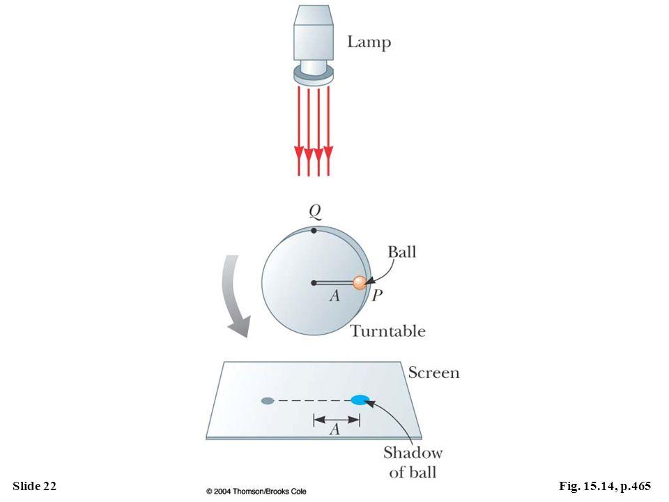 Slide 22Fig. 15.14, p.465