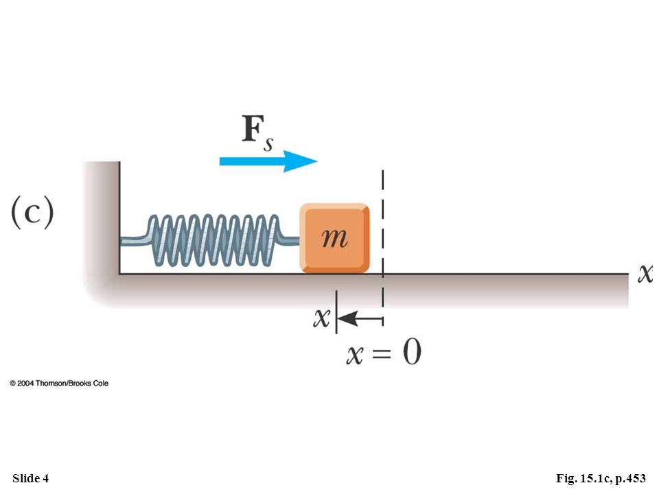 Slide 4Fig. 15.1c, p.453