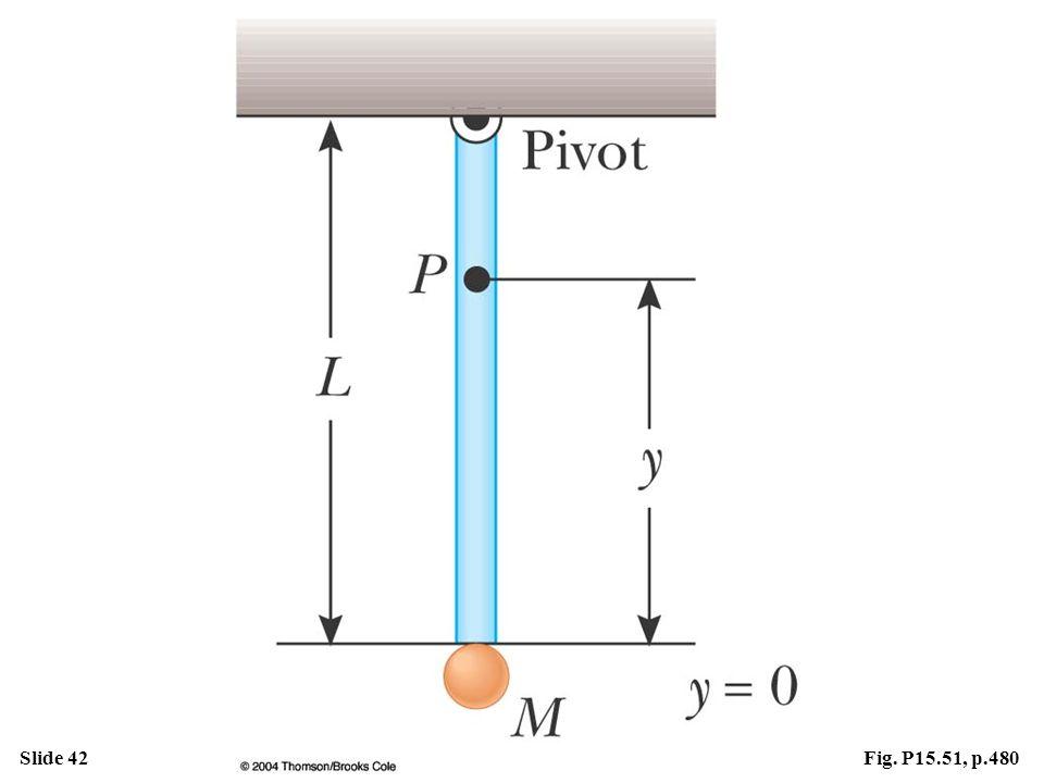 Slide 42Fig. P15.51, p.480