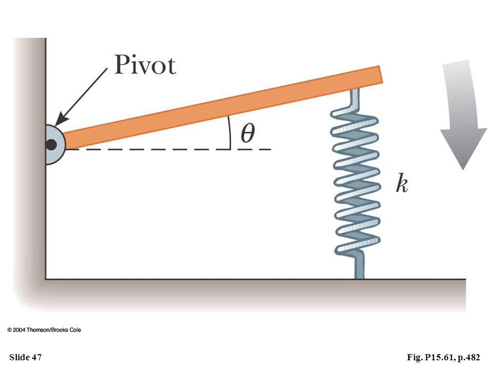 Slide 47Fig. P15.61, p.482