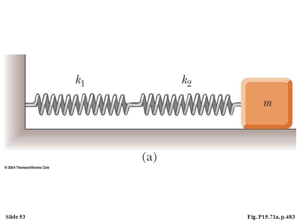 Slide 53Fig. P15.71a, p.483