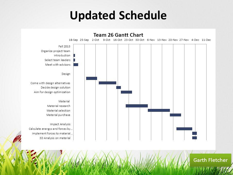 Your Logo Updated Schedule 28 Garth Fletcher