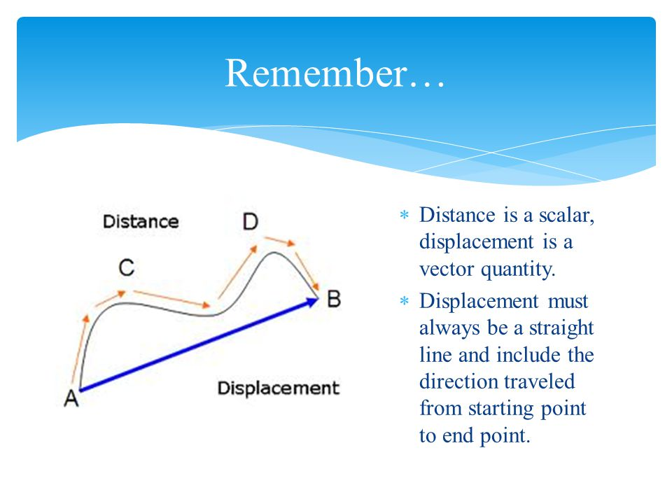  Distance is a scalar, displacement is a vector quantity.  Displacement must always be a straight line and include the direction traveled from start
