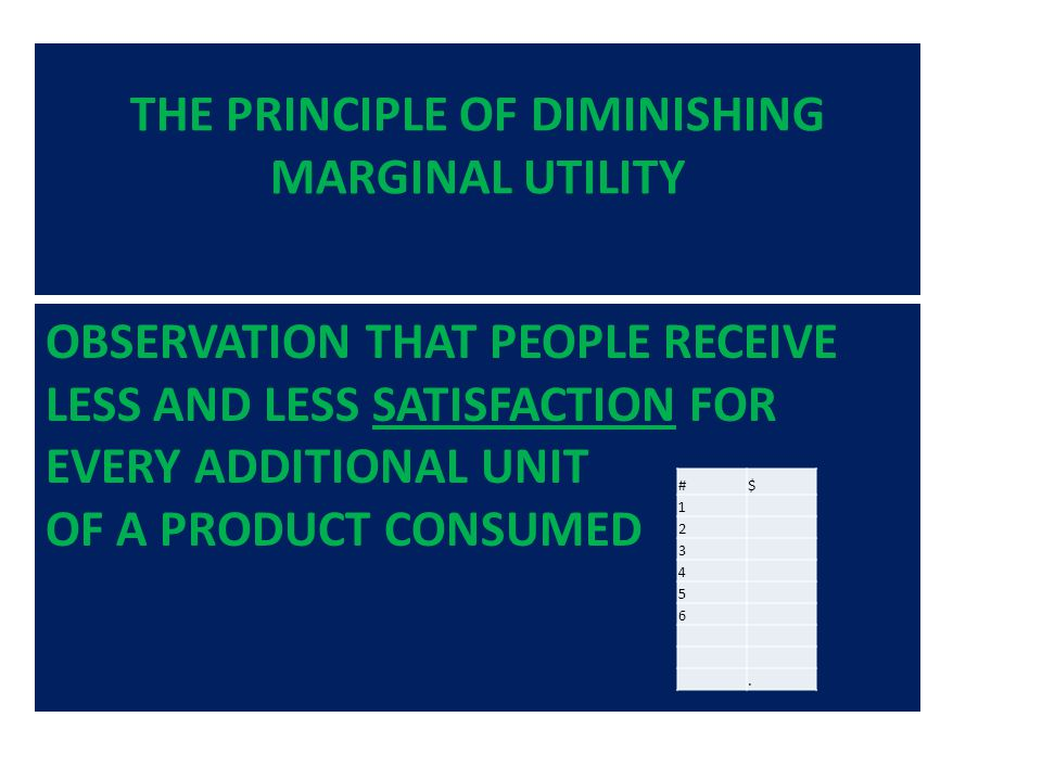 OBSERVATION THAT PEOPLE RECEIVE LESS AND LESS SATISFACTION FOR EVERY ADDITIONAL UNIT OF A PRODUCT CONSUMED THE PRINCIPLE OF DIMINISHING MARGINAL UTILITY #$ 1 2 3 4 5 6.