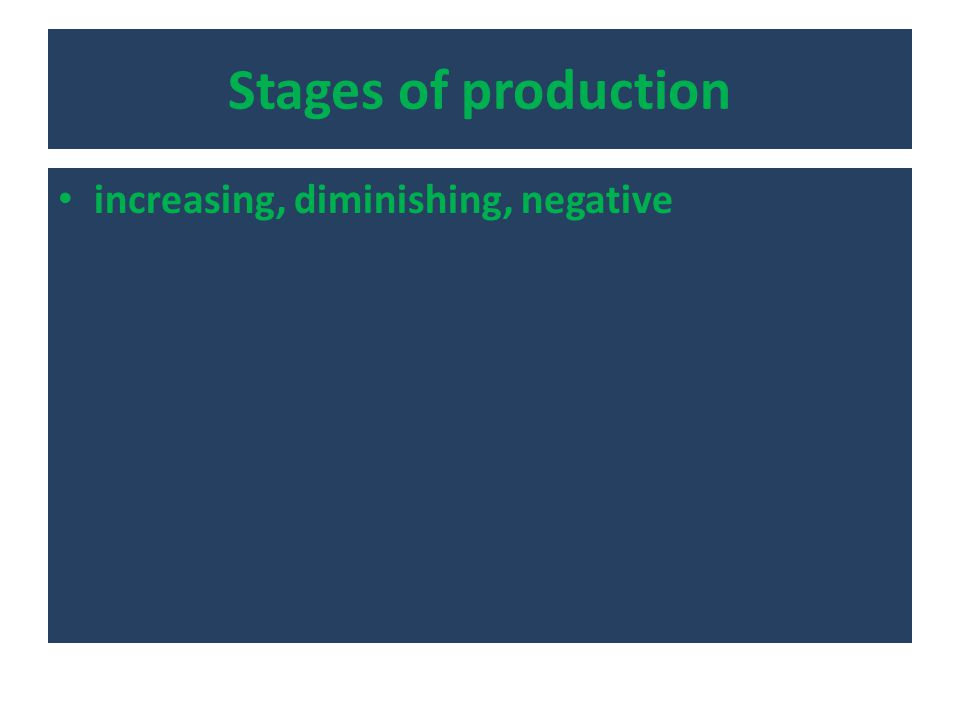 Stages of production increasing, diminishing, negative