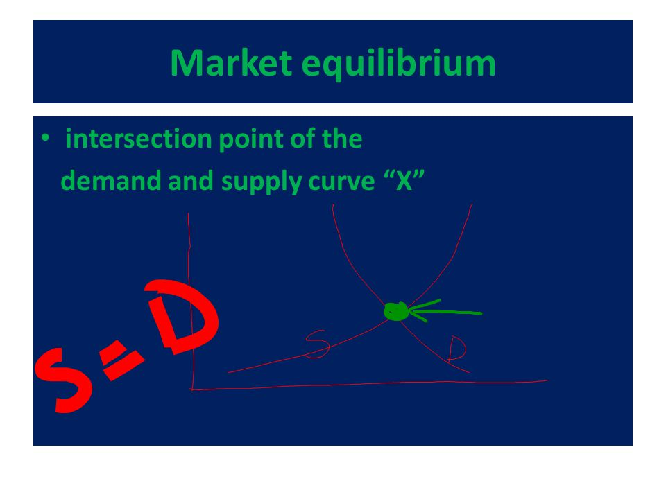 "Market equilibrium intersection point of the demand and supply curve ""X"""