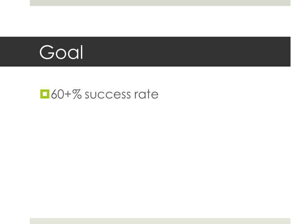 Goal  60+% success rate