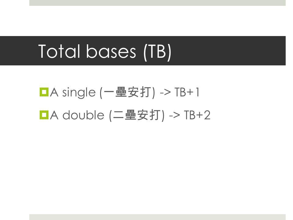 Total bases (TB)  A single ( 一壘安打 ) -> TB+1  A double ( 二壘安打 ) -> TB+2