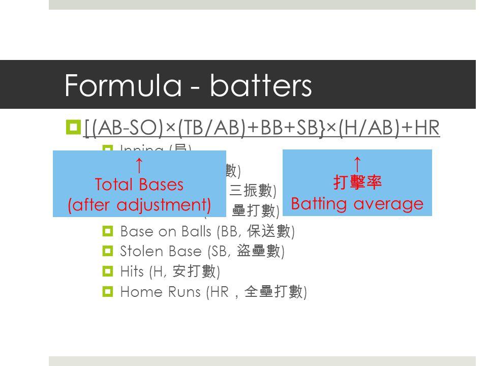Formula - batters  [(AB-SO)×(TB/AB)+BB+SB}×(H/AB)+HR  Inning ( 局 )  At Bats (AB, 打數 )  StrikeOuts (SO, 三振數 )  Total Bases (TB, 壘打數 )  Base on Balls (BB, 保送數 )  Stolen Base (SB, 盜壘數 )  Hits (H, 安打數 )  Home Runs (HR , 全壘打數 ) ↑ 打擊率 Batting average ↑ Total Bases (after adjustment)
