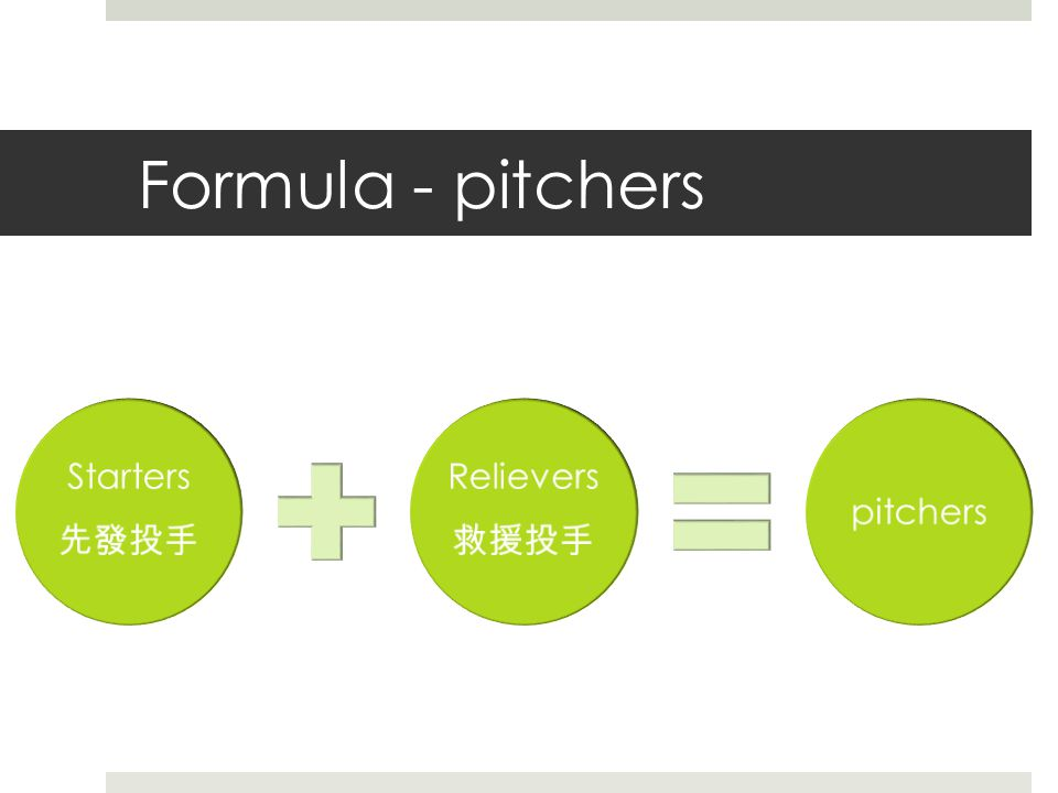 Formula - pitchers Starters 先發投手 Relievers 救援投手 pitchers