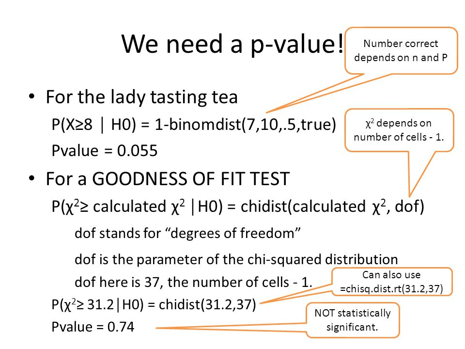 We need a p-value! For the lady tasting tea P(X≥8 │ H0) = 1-binomdist(7,10,.5,true) Pvalue = 0.055 For a GOODNESS OF FIT TEST P(χ 2 ≥ calculated χ 2 │