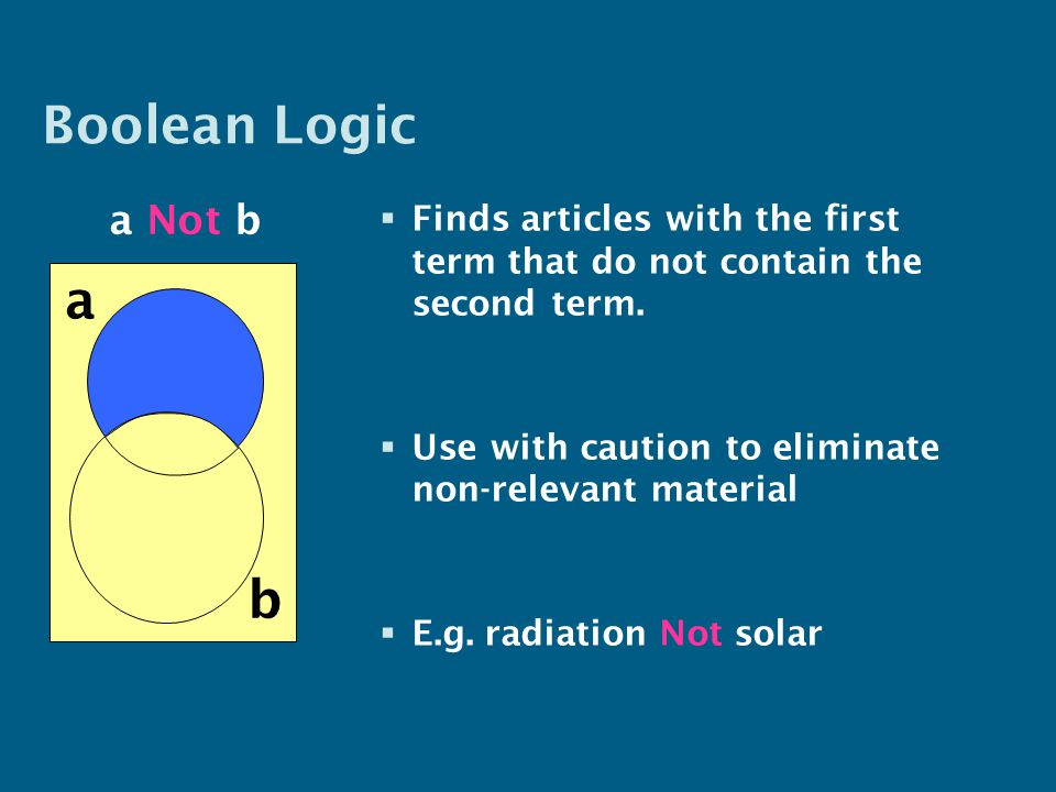 Boolean Logic  Finds articles with the first term that do not contain the second term.