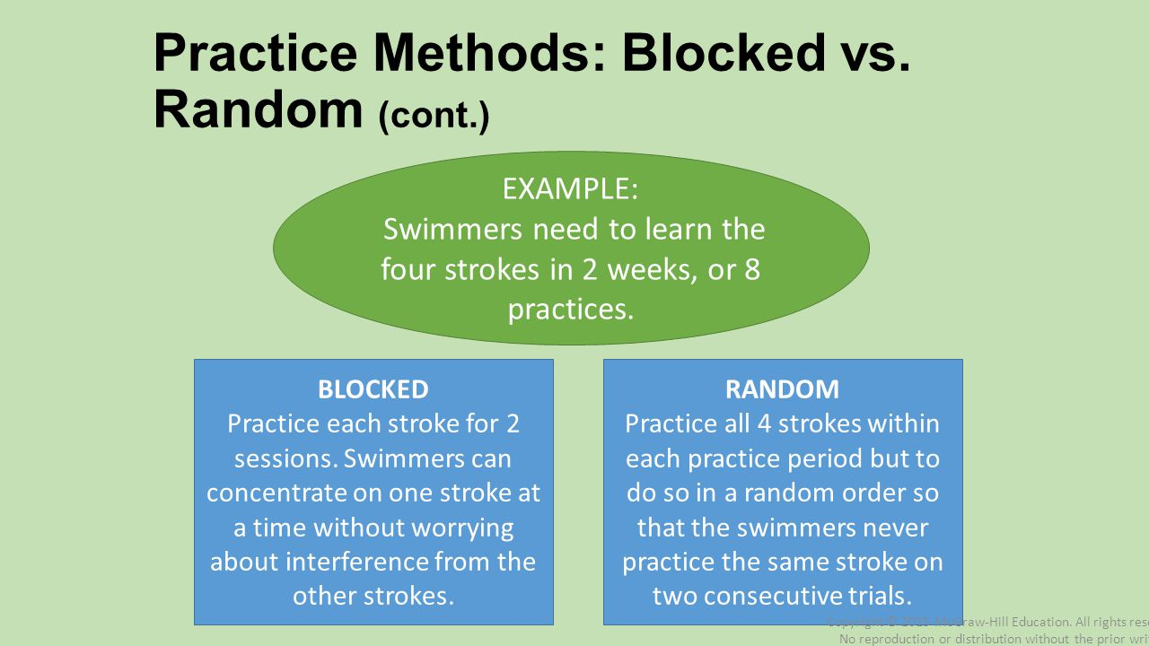 Practice Methods: Blocked vs. Random (cont.) EXAMPLE: Swimmers need to learn the four strokes in 2 weeks, or 8 practices. BLOCKED Practice each stroke