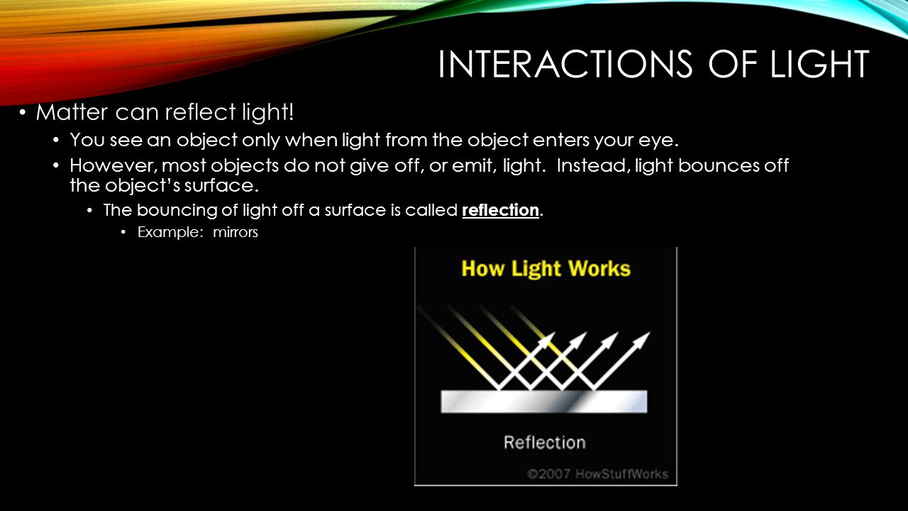 INTERACTIONS OF LIGHT Matter can reflect light! You see an object only when light from the object enters your eye. However, most objects do not give o