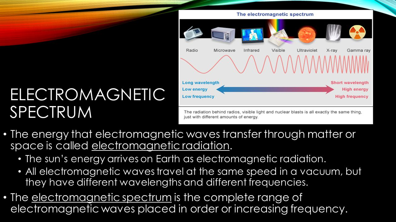 WHAT HAPPENS WHEN LIGHT WAVES INTERACT WITH MATTER.