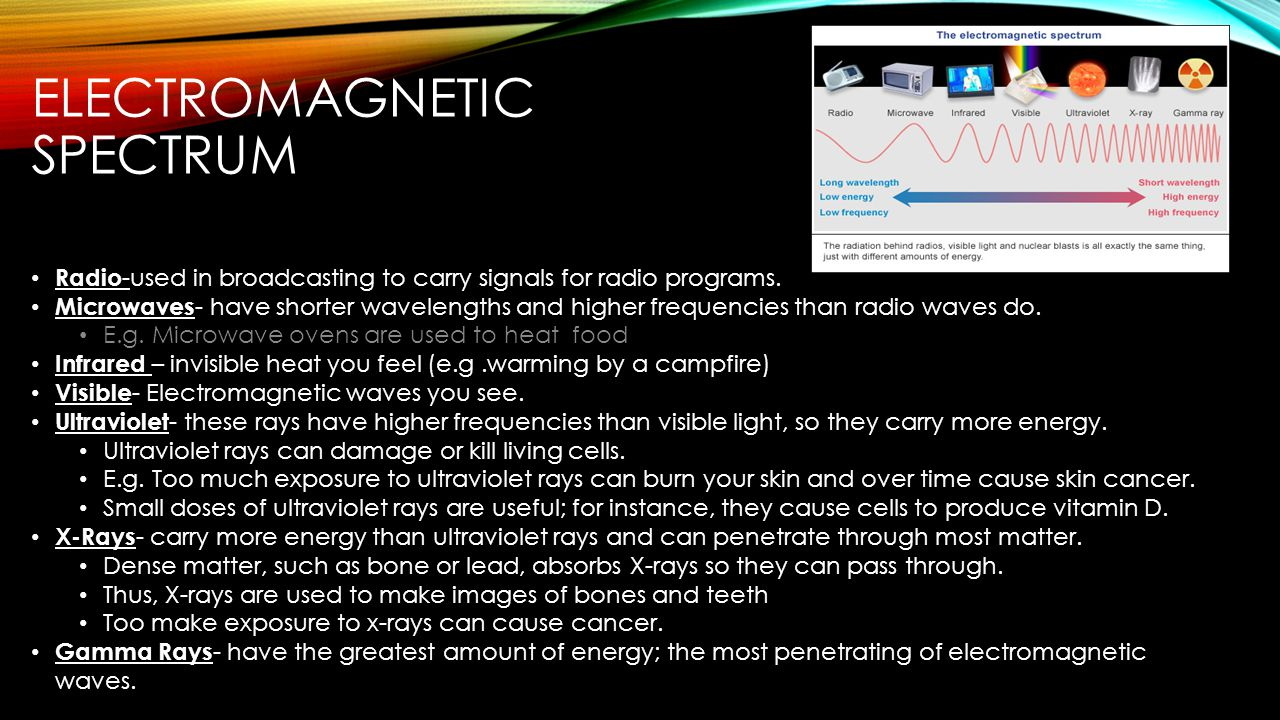 ELECTROMAGNETIC SPECTRUM Radio -used in broadcasting to carry signals for radio programs. Microwaves - have shorter wavelengths and higher frequencies