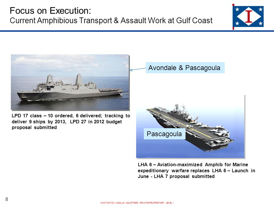 HUNTINGTON INGALLS INDUSTRIES PRIVATE/PROPRIETARY LEVEL I Focus on Execution: Current Amphibious Transport & Assault Work at Gulf Coast LHA 6 – Aviation-maximized Amphib for Marine expeditionary warfare replaces LHA 6 – Launch in June - LHA 7 proposal submitted LPD 17 class – 10 ordered, 6 delivered; tracking to deliver 9 ships by 2013, LPD 27 in 2012 budget proposal submitted Avondale & Pascagoula Pascagoula 8