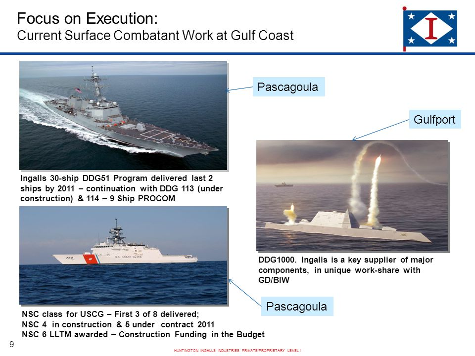 HUNTINGTON INGALLS INDUSTRIES PRIVATE/PROPRIETARY LEVEL I Focus on Execution: Current Surface Combatant Work at Gulf Coast Ingalls 30-ship DDG51 Program delivered last 2 ships by 2011 – continuation with DDG 113 (under construction) & 114 – 9 Ship PROCOM NSC class for USCG – First 3 of 8 delivered; NSC 4 in construction & 5 under contract 2011 NSC 6 LLTM awarded – Construction Funding in the Budget DDG1000.