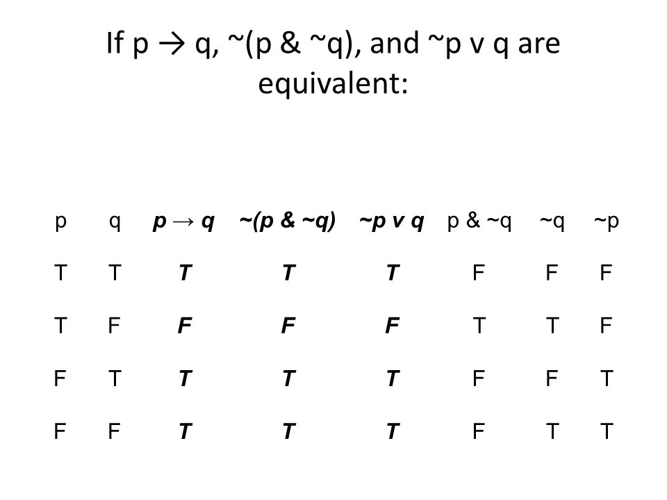 If p → q, ~(p & ~q), and ~p v q are equivalent: pqp → q~(p & ~q)~p v qp & ~q~q~p TTTTTFFF TFFFFTTF FTTTTFFT FFTTTFTT