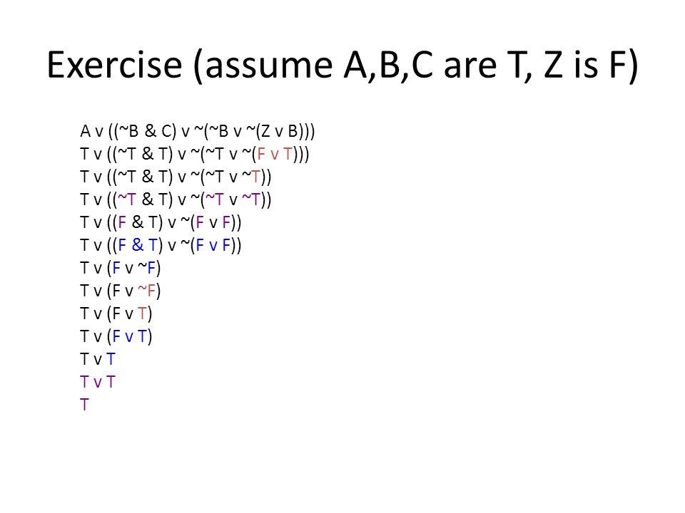 Exercise (assume A,B,C are T, Z is F) A v ((~B & C) v ~(~B v ~(Z v B))) T v ((~T & T) v ~(~T v ~(F v T))) T v ((~T & T) v ~(~T v ~T)) T v ((F & T) v ~(F v F)) T v (F v ~F) T v (F v T) T v T T
