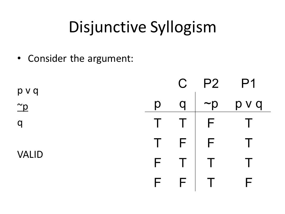 Disjunctive Syllogism Consider the argument: p v q ~p q VALID CP2P1 pq~pp v q TTFT TFFT FTTT FFTF