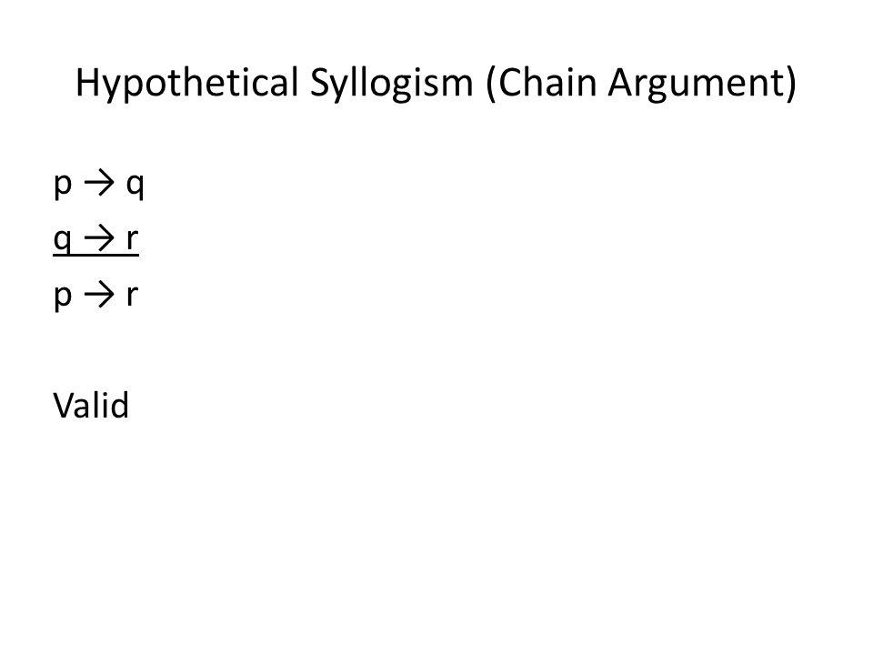 Hypothetical Syllogism (Chain Argument) p → q q → r p → r Valid