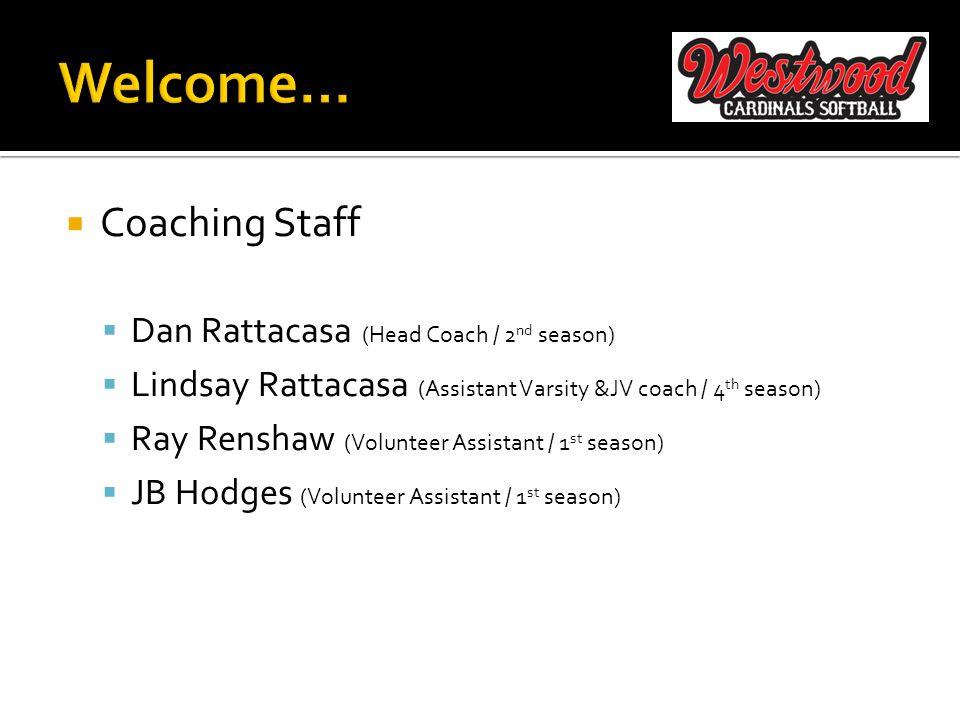  Coaching Staff  Dan Rattacasa (Head Coach / 2 nd season)  Lindsay Rattacasa (Assistant Varsity &JV coach / 4 th season)  Ray Renshaw (Volunteer Assistant / 1 st season)  JB Hodges (Volunteer Assistant / 1 st season)