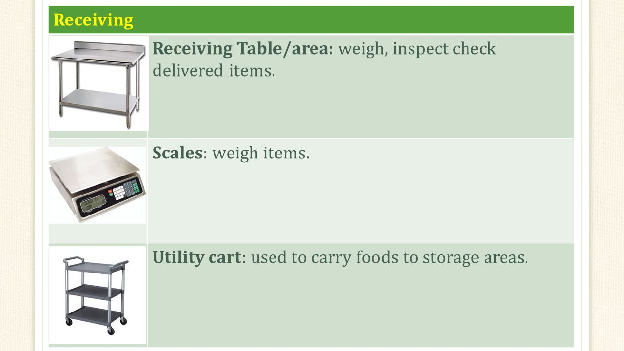 Receiving Receiving Table/area: weigh, inspect check delivered items.