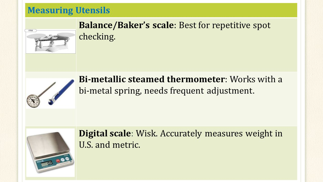 Measuring Utensils Balance/Baker's scale: Best for repetitive spot checking.