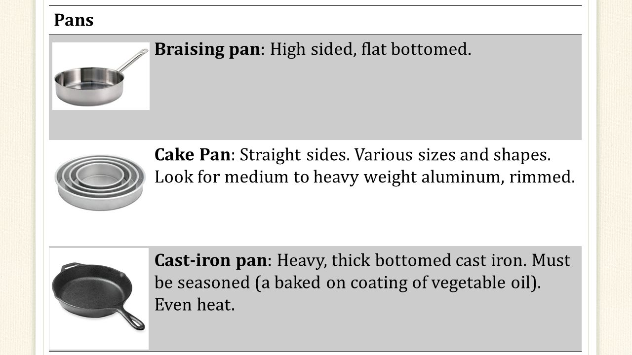 Pans Braising pan: High sided, flat bottomed. Cake Pan: Straight sides.