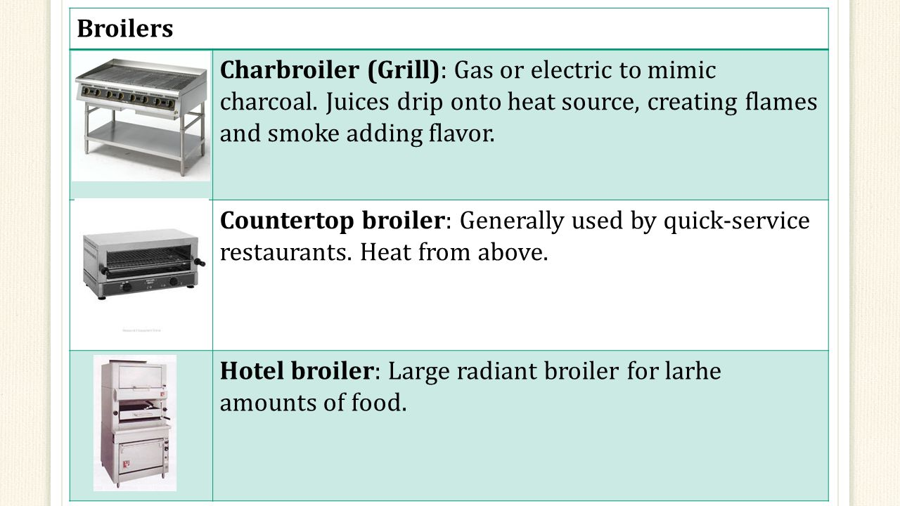 Broilers Charbroiler (Grill): Gas or electric to mimic charcoal.