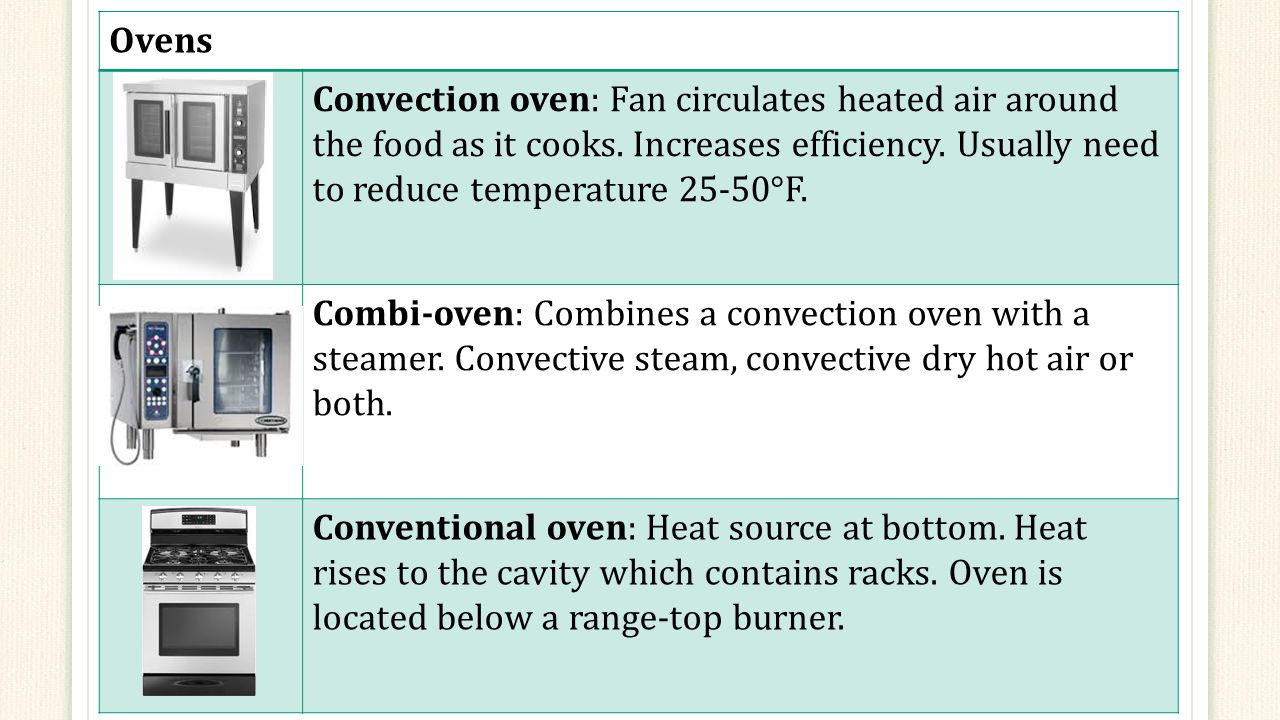 Ovens Convection oven: Fan circulates heated air around the food as it cooks.