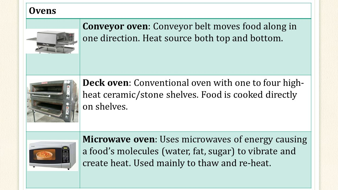 Ovens Conveyor oven: Conveyor belt moves food along in one direction.