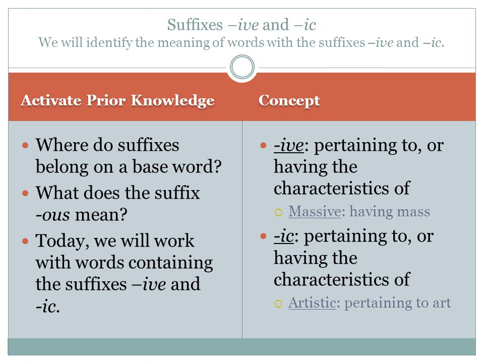 Activate Prior Knowledge Concept Where do suffixes belong on a base word? What does the suffix -ous mean? Today, we will work with words containing th