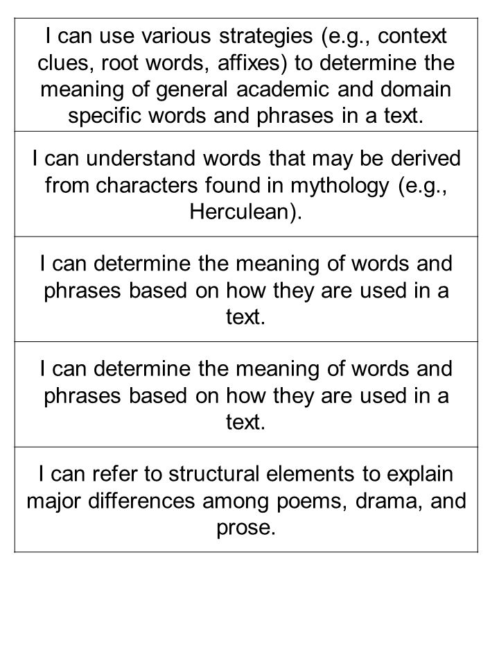 Lesson Explaining Difference Between Poetry, Drama and Prose (Review) Readin g Mini- Lesson Learning Target: Lesson Seed #12 I can explain major differences between poetry, drama and prose.