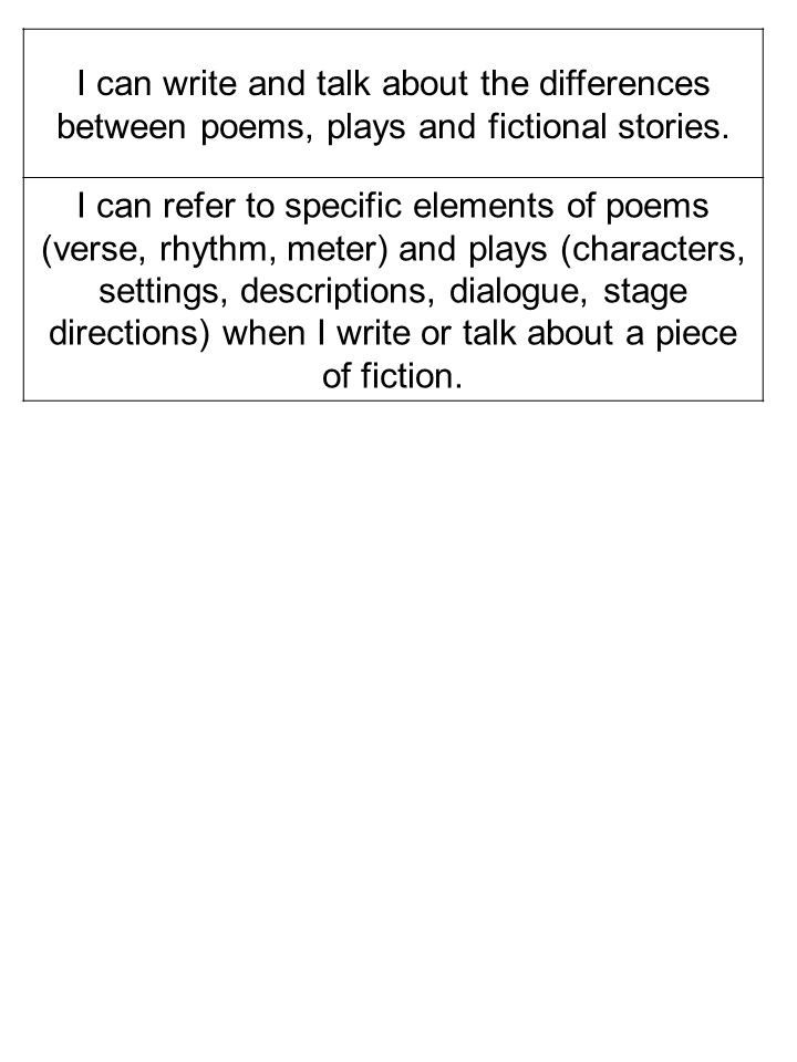 StandardSuggested Mini-Lessons RL 4.4 Determine the meaning of words and phrases as they are used in a text, including those that allude to significant characters found in mythology.