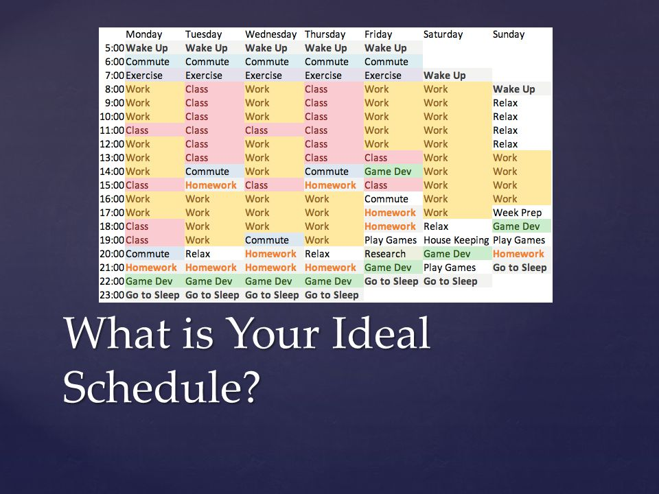 What is Your Ideal Schedule