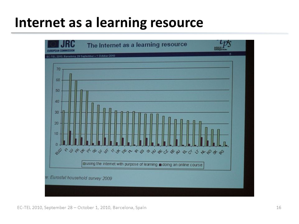 Internet as a learning resource EC-TEL 2010, September 28 – October 1, 2010, Barcelona, Spain16