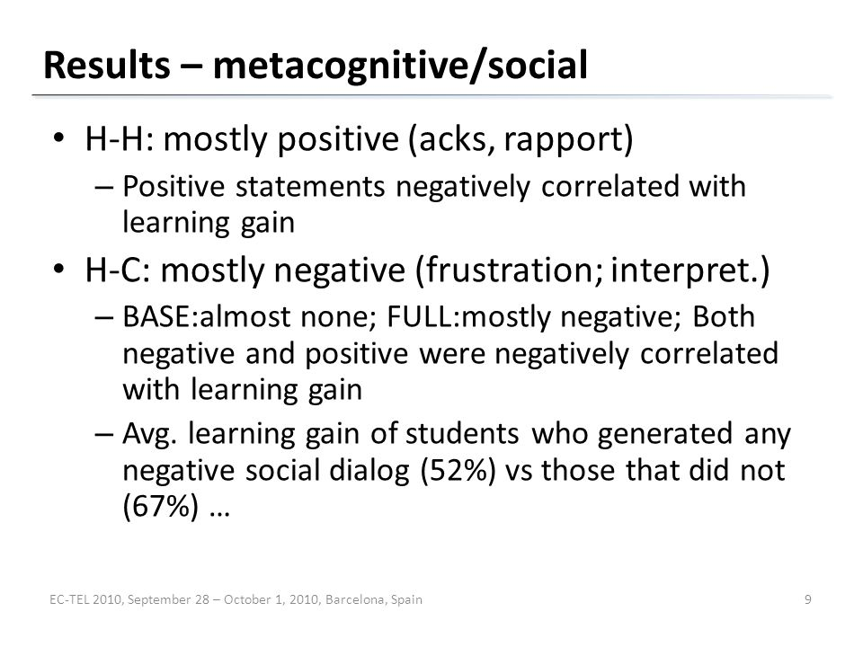 Results – metacognitive/social H-H: mostly positive (acks, rapport) – Positive statements negatively correlated with learning gain H-C: mostly negative (frustration; interpret.) – BASE:almost none; FULL:mostly negative; Both negative and positive were negatively correlated with learning gain – Avg.