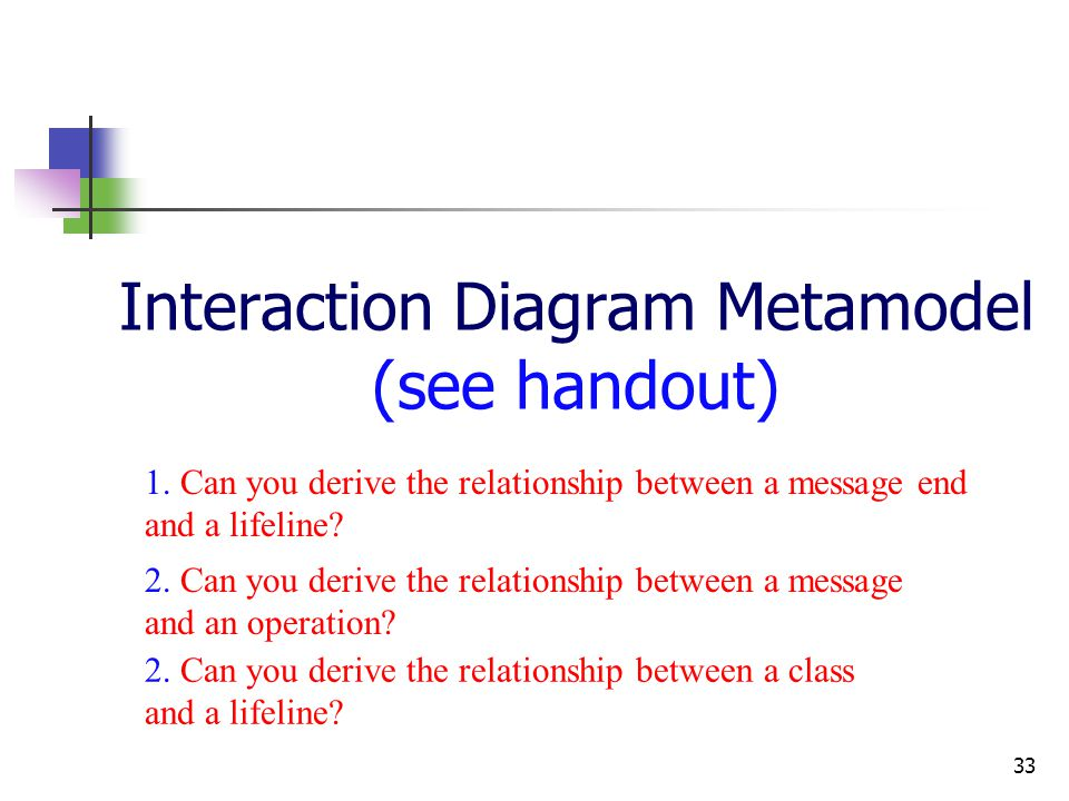 Interaction Diagram Metamodel (see handout) 33 1.
