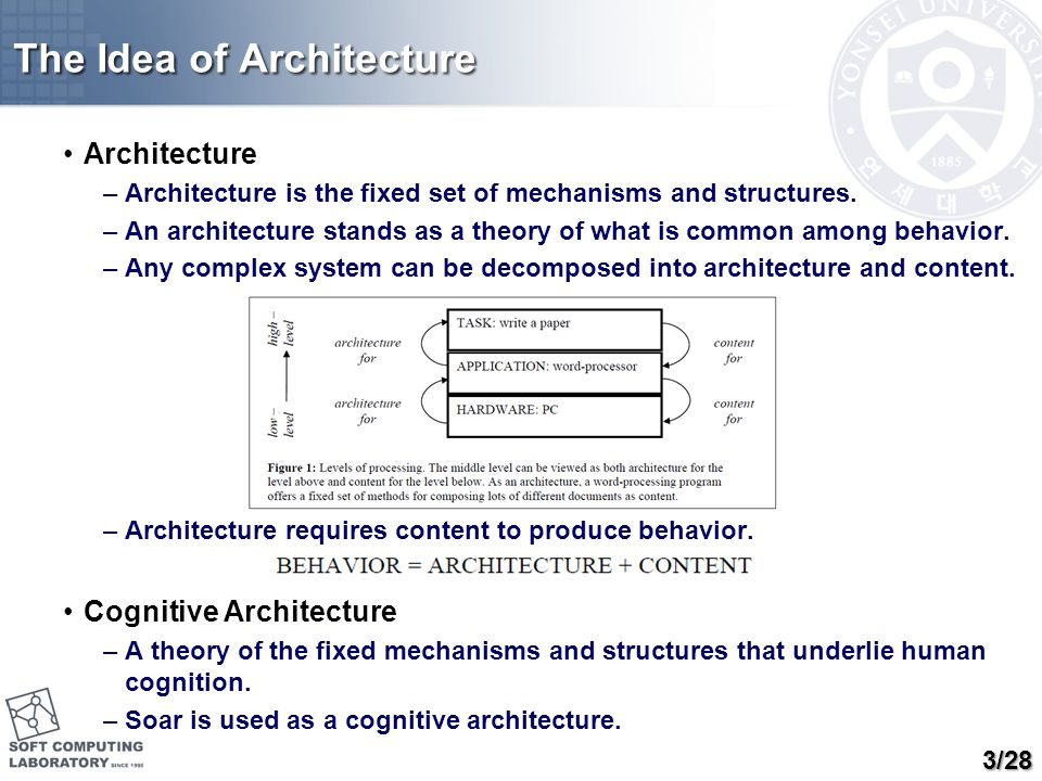 The Idea of Architecture Architecture –Architecture is the fixed set of mechanisms and structures. –An architecture stands as a theory of what is comm