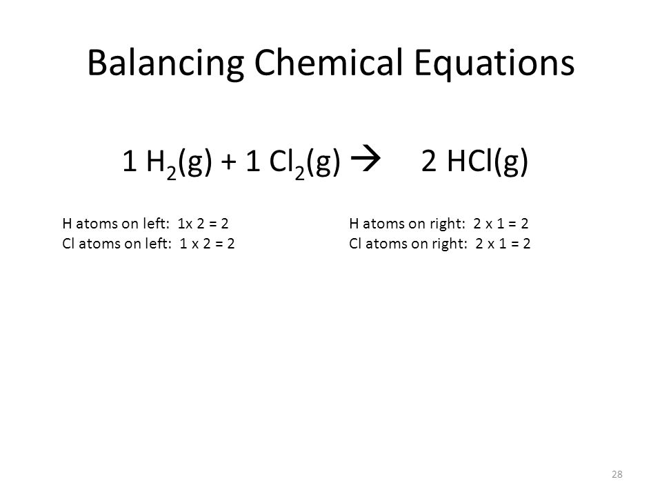 Balancing Chemical Equations 1 H 2 (g) + 1 Cl 2 (g)  2 HCl(g) H atoms on left: 1x 2 = 2 Cl atoms on left: 1 x 2 = 2 H atoms on right: 2 x 1 = 2 Cl atoms on right: 2 x 1 = 2 28