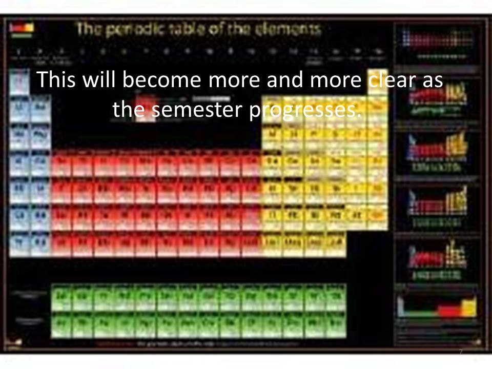 Balancing Chemical Equations 1 H 2 (g) + 1 Cl 2 (g)  2 HCl(g) H atoms on left: 1x 2 = 2 Cl atoms on left: 1 x 2 = 2 H atoms on right: 2 x 1 = 2 Cl atoms on right: 2 x 1 = 2 28