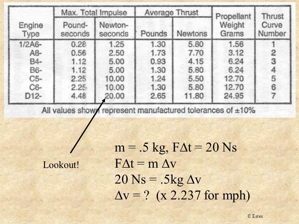 Lookout! m =.5 kg, F  t = 20 Ns F  t = m  v 20 Ns =.5kg  v  v = (x 2.237 for mph) © Estes