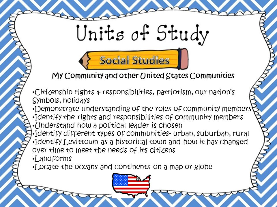 My Community and other United States Communities Citizenship rights & responsibilities, patriotism, our nation's Symbols, holidays Demonstrate understanding of the roles of community members Identify the rights and responsibilities of community members Understand how a political leader is chosen Identify different types of communities- urban, suburban, rural Identify Levittown as a historical town and how it has changed over time to meet the needs of its citizens Landforms Locate the oceans and continents on a map or globe