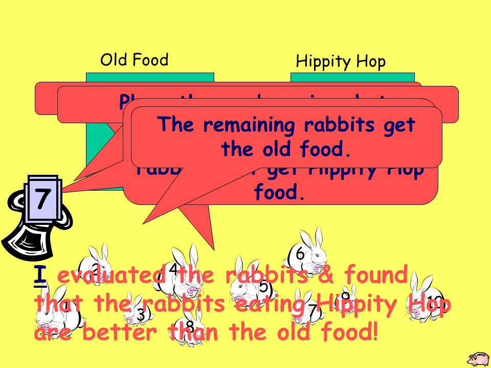 Old Food Hippity Hop Number the rabbits from 1 – 10.