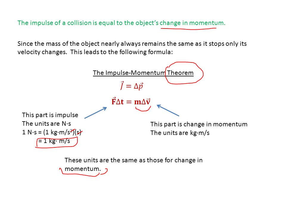 The impulse of a collision is equal to the object's change in momentum.